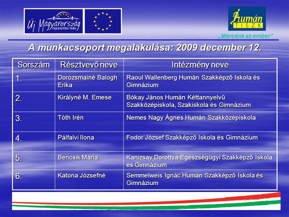A munkacsoport megalakulása: 2009 december 12.
