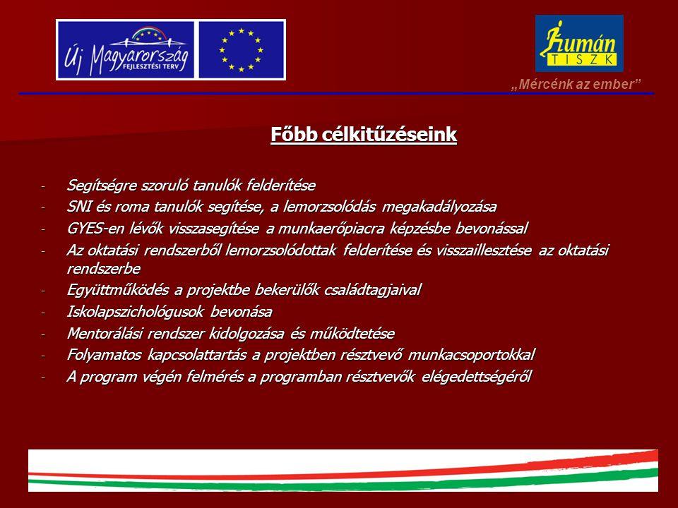 """""""Mércénk az ember Főbb célkitűzéseink Főbb célkitűzéseink - Segítségre szoruló tanulók felderítése - SNI és roma tanulók segítése, a lemorzsolódás megakadályozása - GYES-en lévők visszasegítése a munkaerőpiacra képzésbe bevonással - Az oktatási rendszerből lemorzsolódottak felderítése és visszaillesztése az oktatási rendszerbe - Együttműködés a projektbe bekerülők családtagjaival - Iskolapszichológusok bevonása - Mentorálási rendszer kidolgozása és működtetése - Folyamatos kapcsolattartás a projektben résztvevő munkacsoportokkal - A program végén felmérés a programban résztvevők elégedettségéről"""