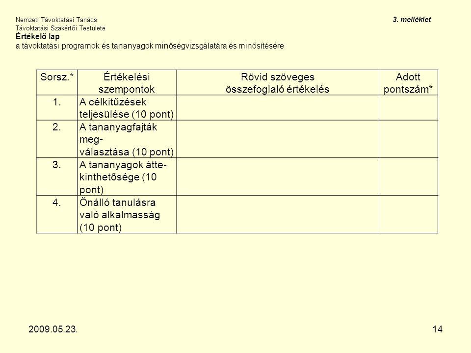 2009.05.23.14 Sorsz.*Értékelési szempontok Rövid szöveges összefoglaló értékelés Adott pontszám* 1.A célkitűzések teljesülése (10 pont) 2.A tananyagfa