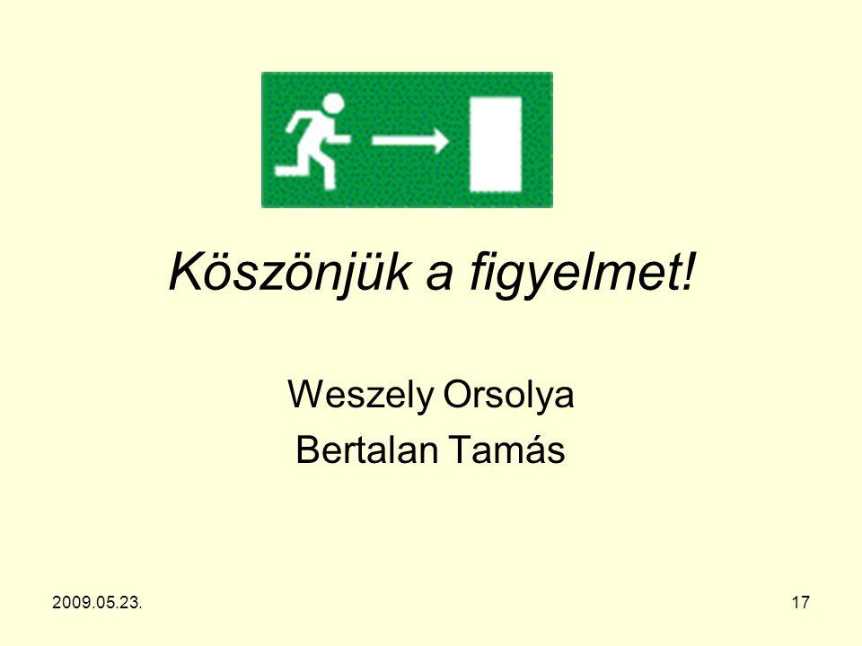 Köszönjük a figyelmet! Weszely Orsolya Bertalan Tamás 2009.05.23.17