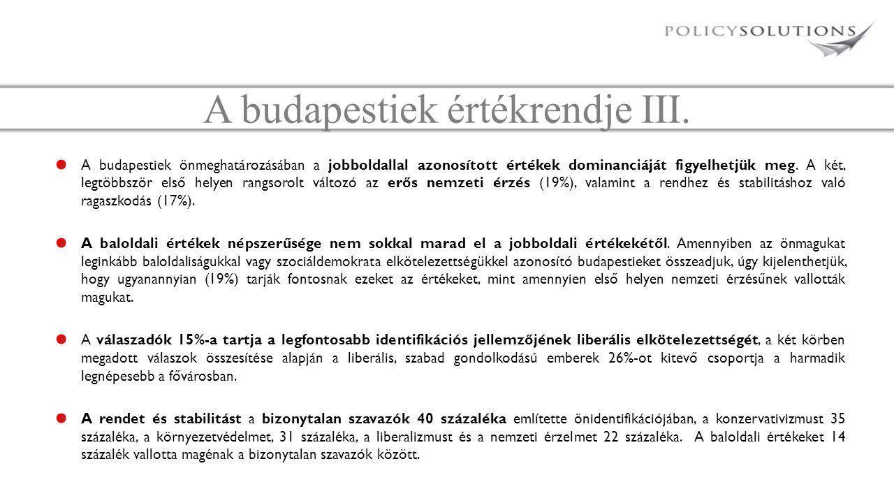 A budapestiek értékrendje III.