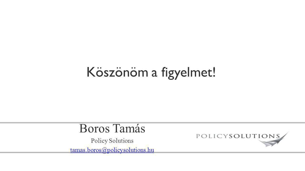 Boros Tamás Policy Solutions tamas.boros@policysolutions.hu Köszönöm a figyelmet!