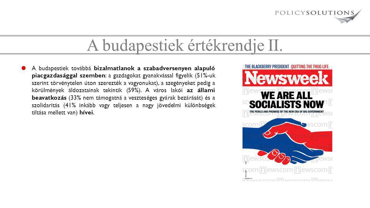 A budapestiek értékrendje II.