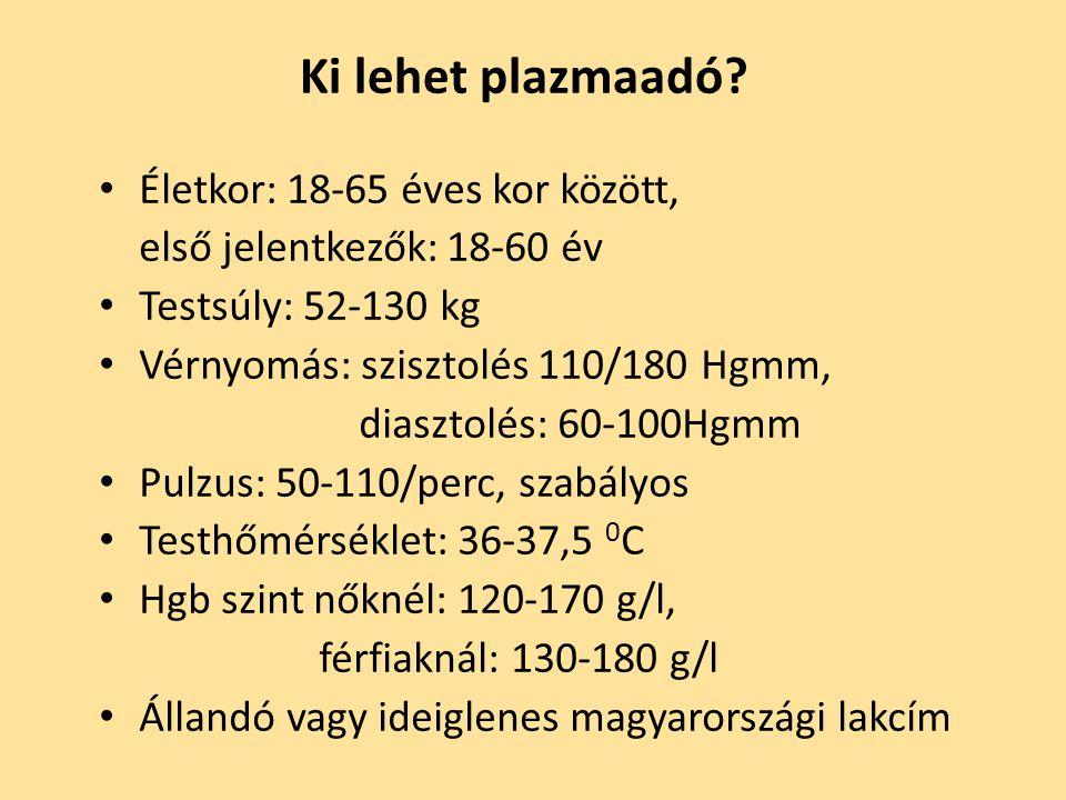 Ki lehet plazmaadó? Életkor: 18-65 éves kor között, első jelentkezők: 18-60 év Testsúly: 52-130 kg Vérnyomás: szisztolés 110/180 Hgmm, diasztolés: 60-