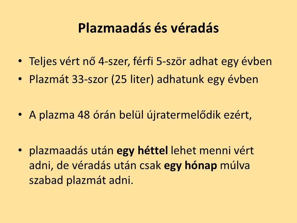 Plazmaadás és véradás Teljes vért nő 4-szer, férfi 5-ször adhat egy évben Plazmát 33-szor (25 liter) adhatunk egy évben A plazma 48 órán belül újrater