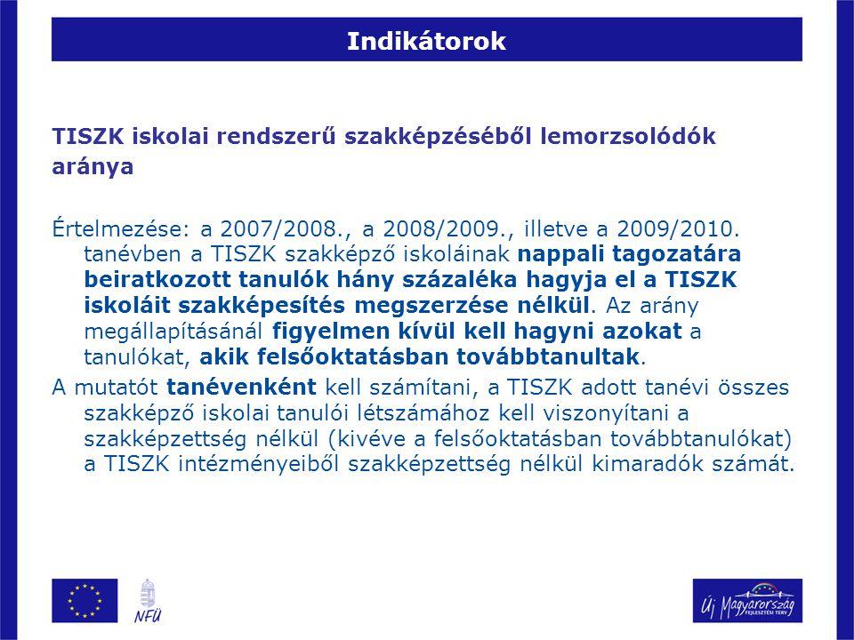Indikátorok TISZK iskolai rendszerű szakképzéséből lemorzsolódók aránya Értelmezése: a 2007/2008., a 2008/2009., illetve a 2009/2010.