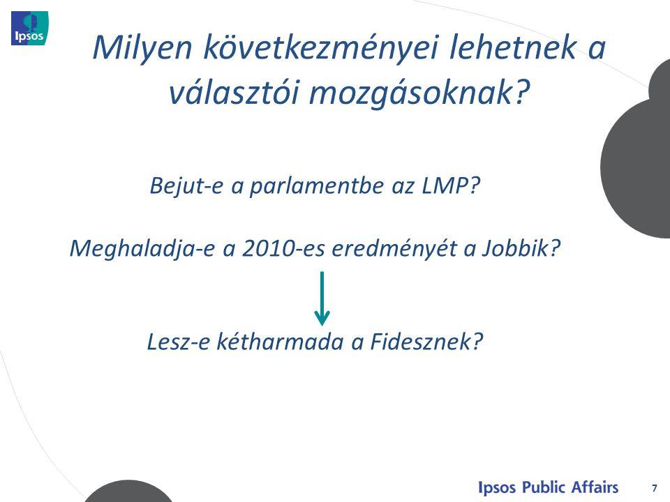 7 Bejut-e a parlamentbe az LMP.Meghaladja-e a 2010-es eredményét a Jobbik.