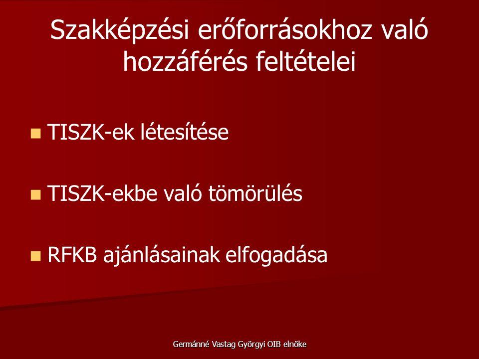 Szakképzési erőforrásokhoz való hozzáférés feltételei TISZK-ek létesítése TISZK-ekbe való tömörülés RFKB ajánlásainak elfogadása Germánné Vastag Györgyi OIB elnöke