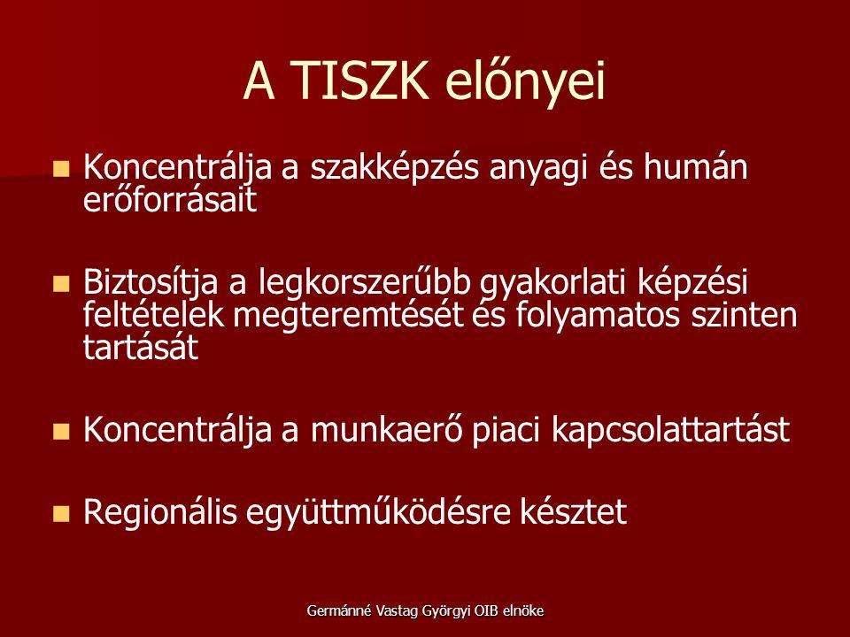 A TISZK előnyei Koncentrálja a szakképzés anyagi és humán erőforrásait Biztosítja a legkorszerűbb gyakorlati képzési feltételek megteremtését és folyamatos szinten tartását Koncentrálja a munkaerő piaci kapcsolattartást Regionális együttműködésre késztet Germánné Vastag Györgyi OIB elnöke