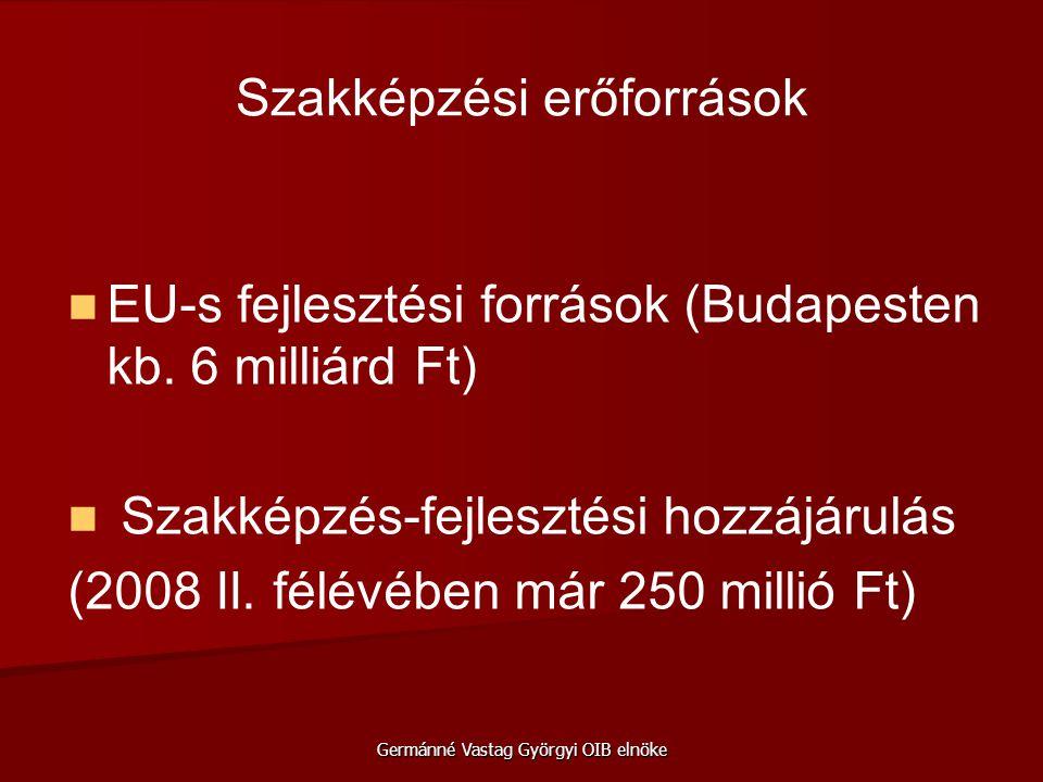 Szakképzési erőforrások EU-s fejlesztési források (Budapesten kb.