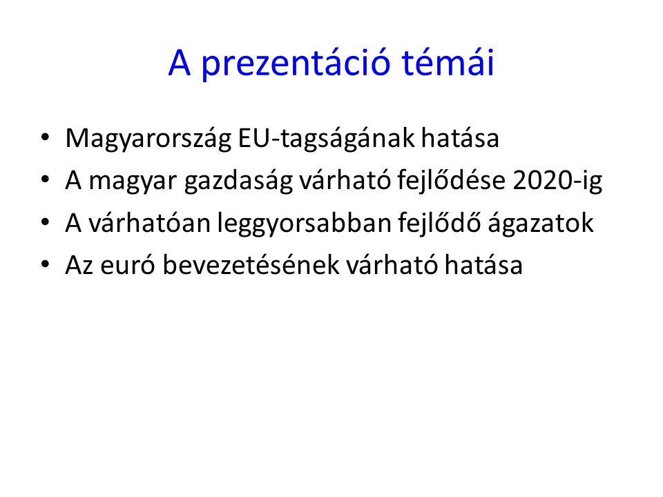 A prezentáció témái Magyarország EU-tagságának hatása A magyar gazdaság várható fejlődése 2020-ig A várhatóan leggyorsabban fejlődő ágazatok Az euró b