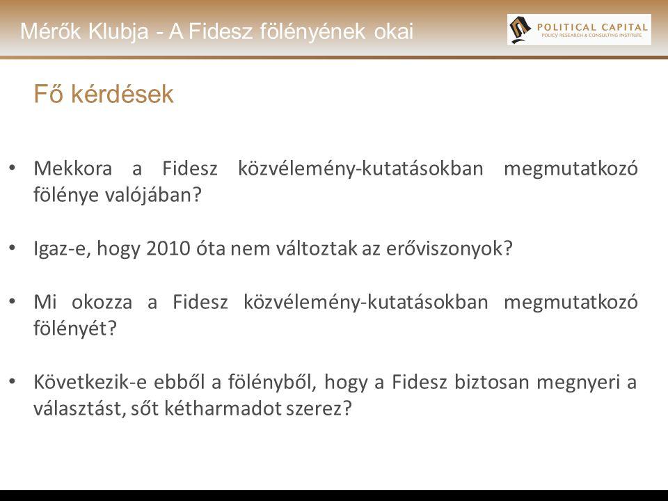 Fő kérdések Mekkora a Fidesz közvélemény-kutatásokban megmutatkozó fölénye valójában.