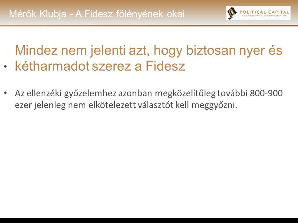 Mindez nem jelenti azt, hogy biztosan nyer és kétharmadot szerez a Fidesz.
