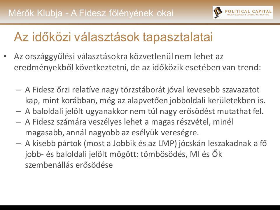 Az időközi választások tapasztalatai Az országgyűlési választásokra közvetlenül nem lehet az eredményekből következtetni, de az időközik esetében van trend: – A Fidesz őrzi relatíve nagy törzstáborát jóval kevesebb szavazatot kap, mint korábban, még az alapvetően jobboldali kerületekben is.