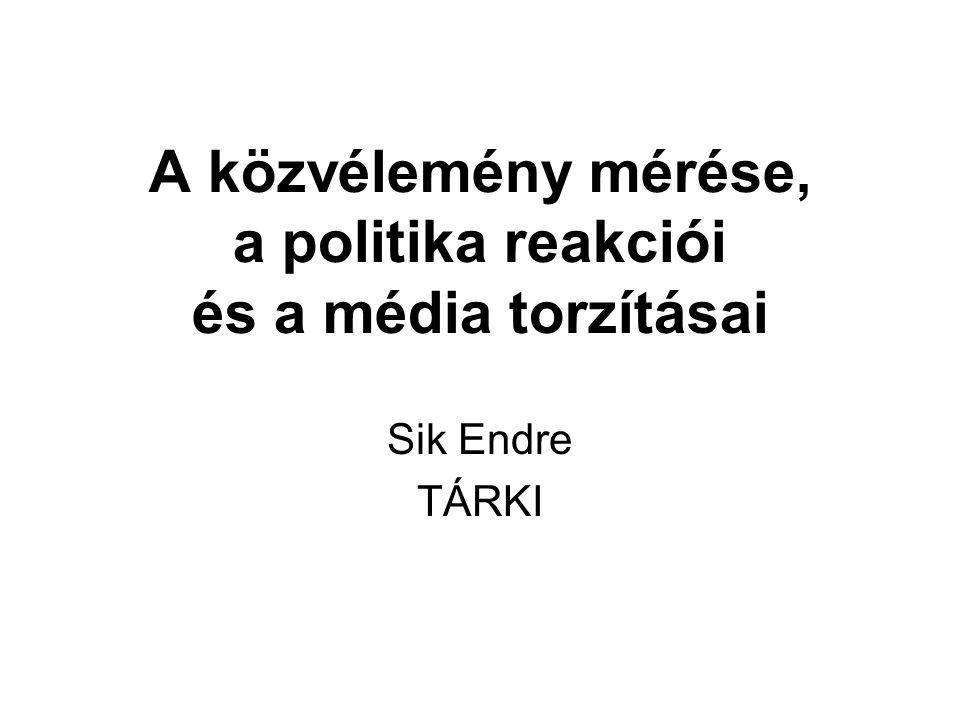 A közvélemény mérése, a politika reakciói és a média torzításai Sik Endre TÁRKI