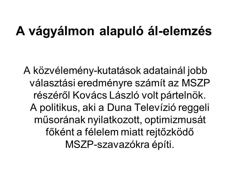 A vágyálmon alapuló ál-elemzés A közvélemény-kutatások adatainál jobb választási eredményre számít az MSZP részéről Kovács László volt pártelnök. A po