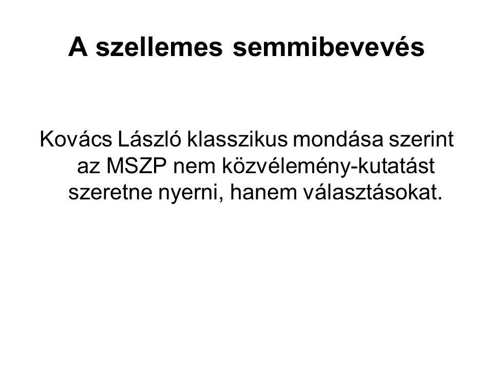 A szellemes semmibevevés Kovács László klasszikus mondása szerint az MSZP nem közvélemény-kutatást szeretne nyerni, hanem választásokat.
