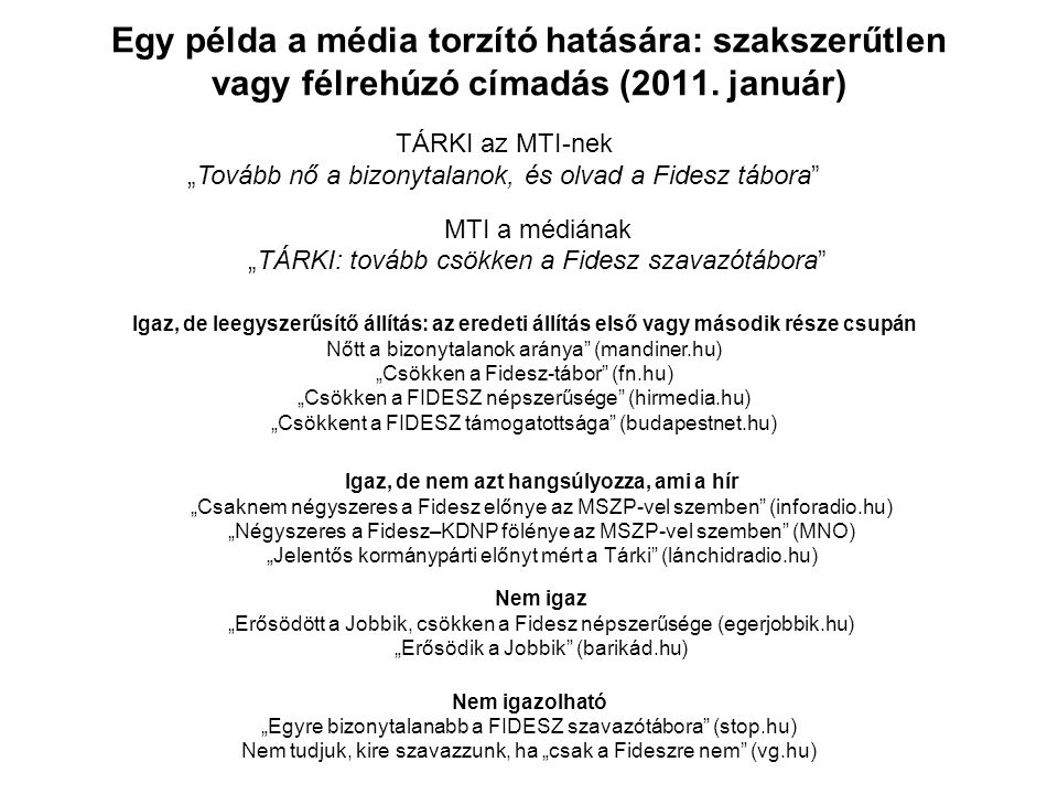 """Egy példa a média torzító hatására: szakszerűtlen vagy félrehúzó címadás (2011. január) Nem igazolható """"Egyre bizonytalanabb a FIDESZ szavazótábora"""" ("""