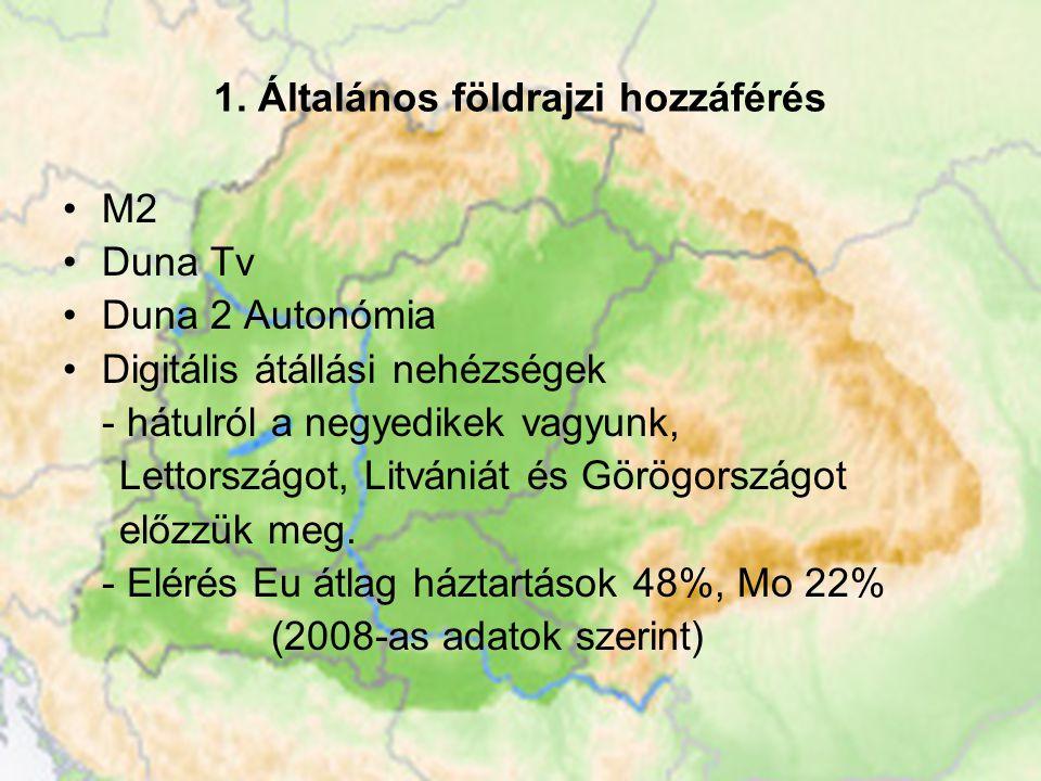 1. Általános földrajzi hozzáférés M2 Duna Tv Duna 2 Autonómia Digitális átállási nehézségek - hátulról a negyedikek vagyunk, Lettországot, Litvániát é