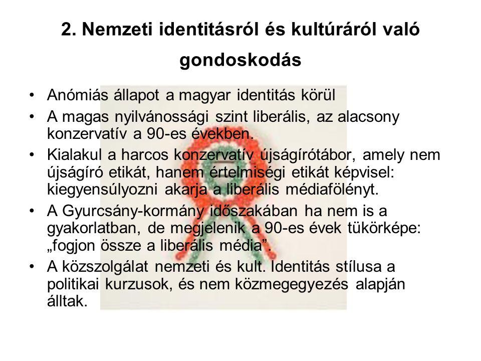 2. Nemzeti identitásról és kultúráról való gondoskodás Anómiás állapot a magyar identitás körül A magas nyilvánossági szint liberális, az alacsony kon