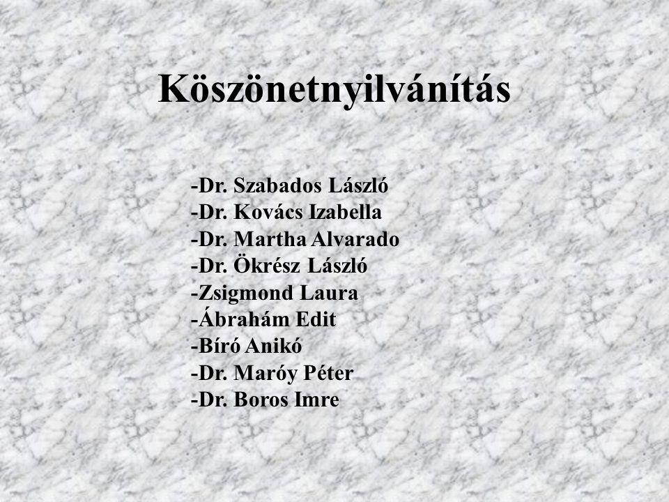 Köszönetnyilvánítás -Dr. Szabados László -Dr. Kovács Izabella -Dr. Martha Alvarado -Dr. Ökrész László -Zsigmond Laura -Ábrahám Edit -Bíró Anikó -Dr. M