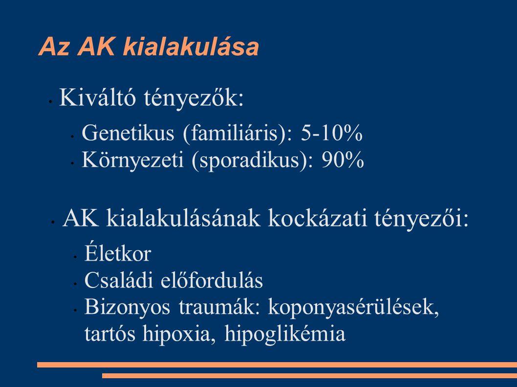 Az AK kialakulása Kiváltó tényezők: Genetikus (familiáris): 5-10% Környezeti (sporadikus): 90% AK kialakulásának kockázati tényezői: Életkor Családi e