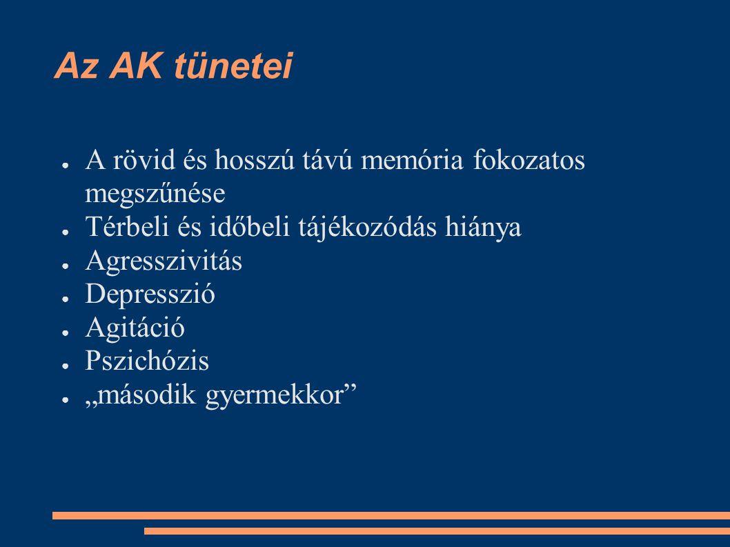 Az AK tünetei ●A●A rövid és hosszú távú memória fokozatos megszűnése ●T●Térbeli és időbeli tájékozódás hiánya ●A●Agresszivitás ●D●Depresszió ●A●Agitác
