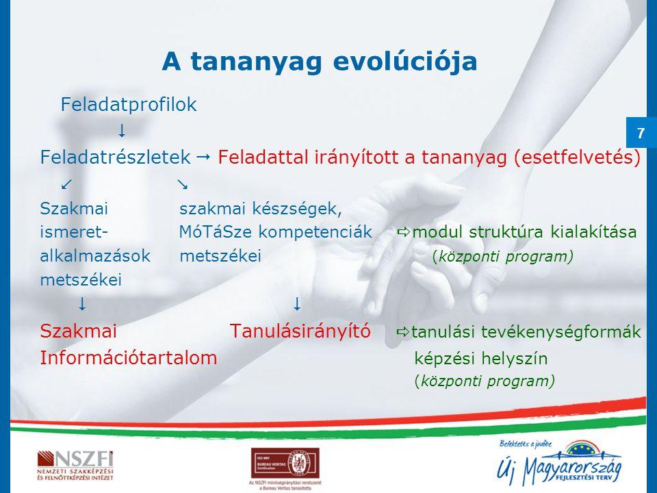 7 A tananyag evolúciója Feladatprofilok  Feladatrészletek  Feladattal irányított a tananyag (esetfelvetés)   Szakmai szakmai készségek, ismeret- M