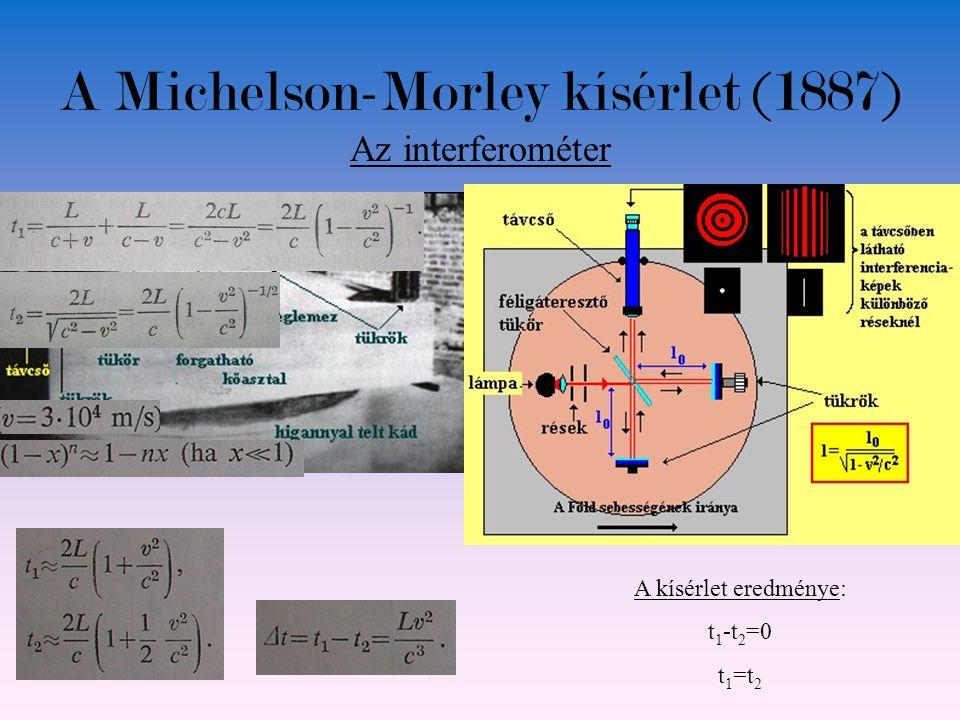 A Michelson-Morley kísérlet (1887) Az interferométer A kísérlet eredménye: t 1 -t 2 =0 t 1 =t 2