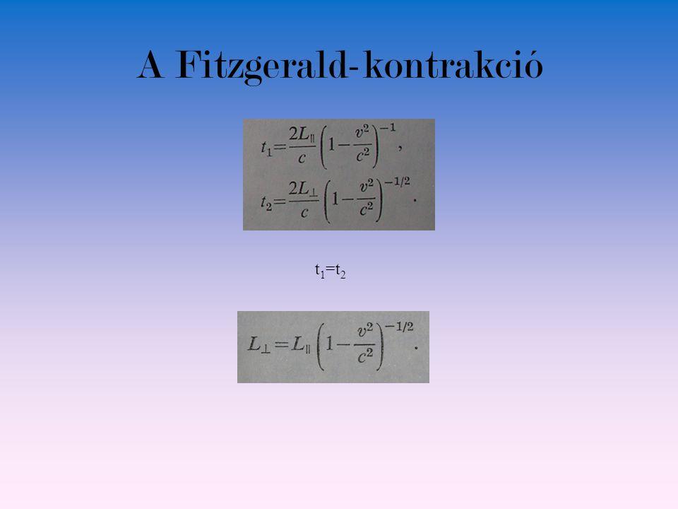A Fitzgerald-kontrakció