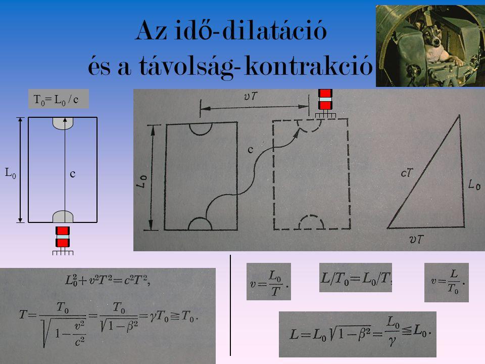 Az id ő -dilatáció és a távolság-kontrakció c L0L0 c T 0 = L 0 / c
