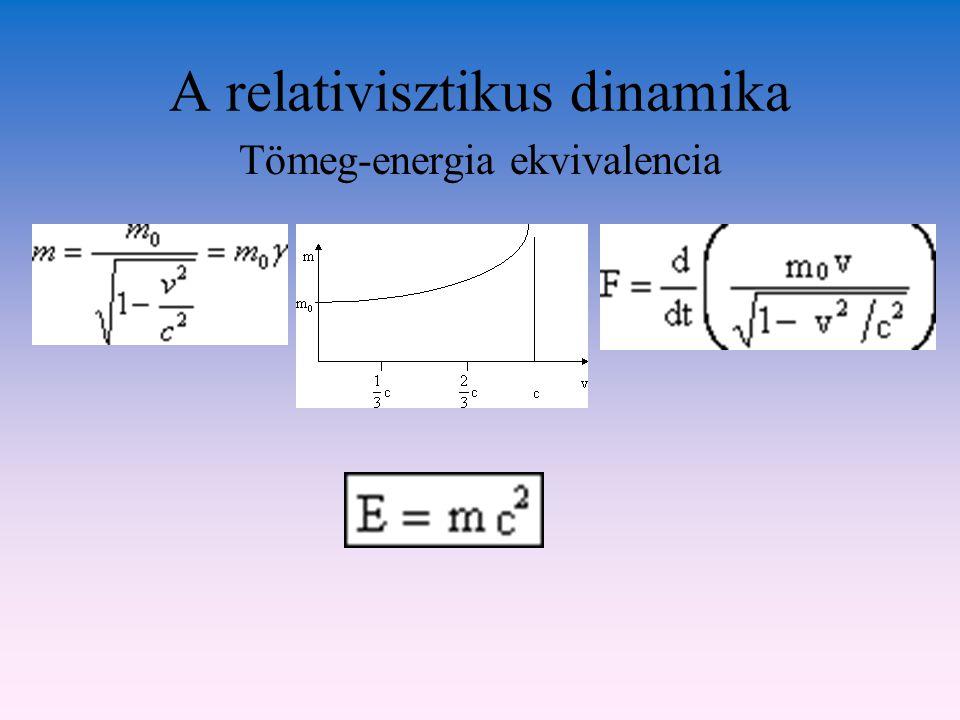 A relativisztikus dinamika Tömeg-energia ekvivalencia