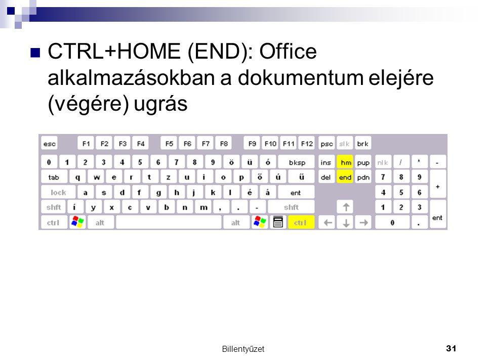 Billentyűzet31 CTRL+HOME (END): Office alkalmazásokban a dokumentum elejére (végére) ugrás