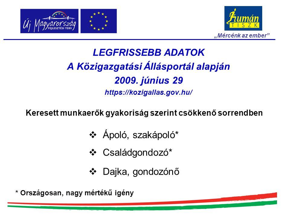 LEGFRISSEBB ADATOK A Közigazgatási Állásportál alapján 2009. június 29 https://kozigallas.gov.hu/ Keresett munkaerők gyakoriság szerint csökkenő sorre
