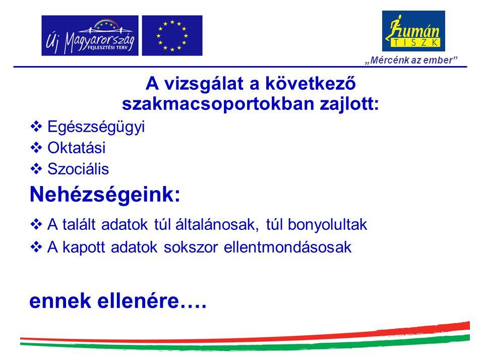 Feladatunk: Információ gyűjtése az aktuális jogszabályok alapján a témában Tervezés Szórólap tervének elkészítése