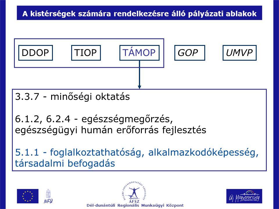 A kistérségek számára rendelkezésre álló pályázati ablakok Dél-dunántúli Regionális Munkaügyi Központ DDOPTIOPTÁMOPGOPUMVP 3.3.7 - minőségi oktatás 6.1.2, 6.2.4 - egészségmegőrzés, egészségügyi humán erőforrás fejlesztés 5.1.1 - foglalkoztathatóság, alkalmazkodóképesség, társadalmi befogadás