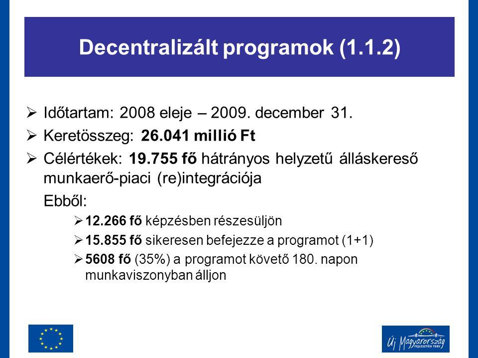  Időtartam: 2008 eleje – 2009. december 31.  Keretösszeg: 26.041 millió Ft  Célértékek: 19.755 fő hátrányos helyzetű álláskereső munkaerő-piaci (re