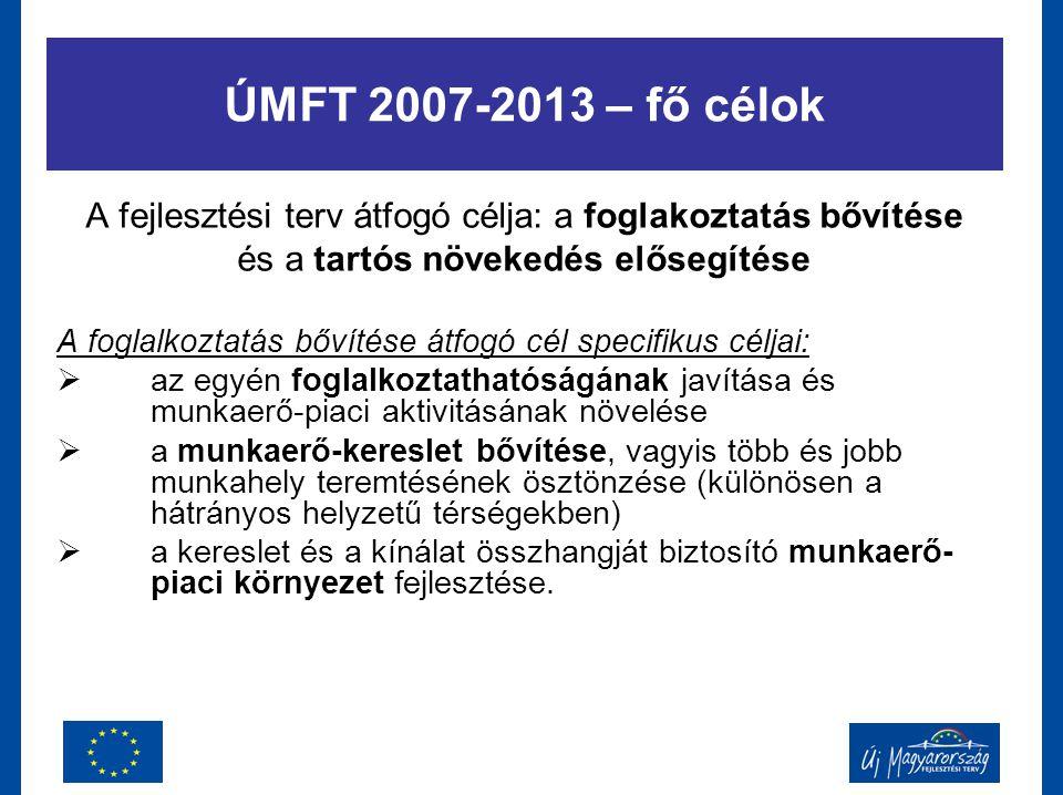ÚMFT 2007-2013 – fő célok A tartós növekedés specifikus céljai:  a versenyképesség javítása, ezen belül a tudásgazdaság és az innováció erősítése, a termelékenység növelése;  a gazdaság bázisának szélesítése, ezen belül a területfejlesztés, a tőkebevonási képességek fejlesztése, piacbővítés, a magasabb piaci integráltsági szinthez való kapcsolódás, a korszerű technológiák széles körű elterjesztése;  az üzleti környezet fejlesztésével, ezen belül az elérhetőség megkönnyítése, a szabályozási környezet javítása, valamint az állam szolgáltatásainak és működésének hatékonyabbá tétele.