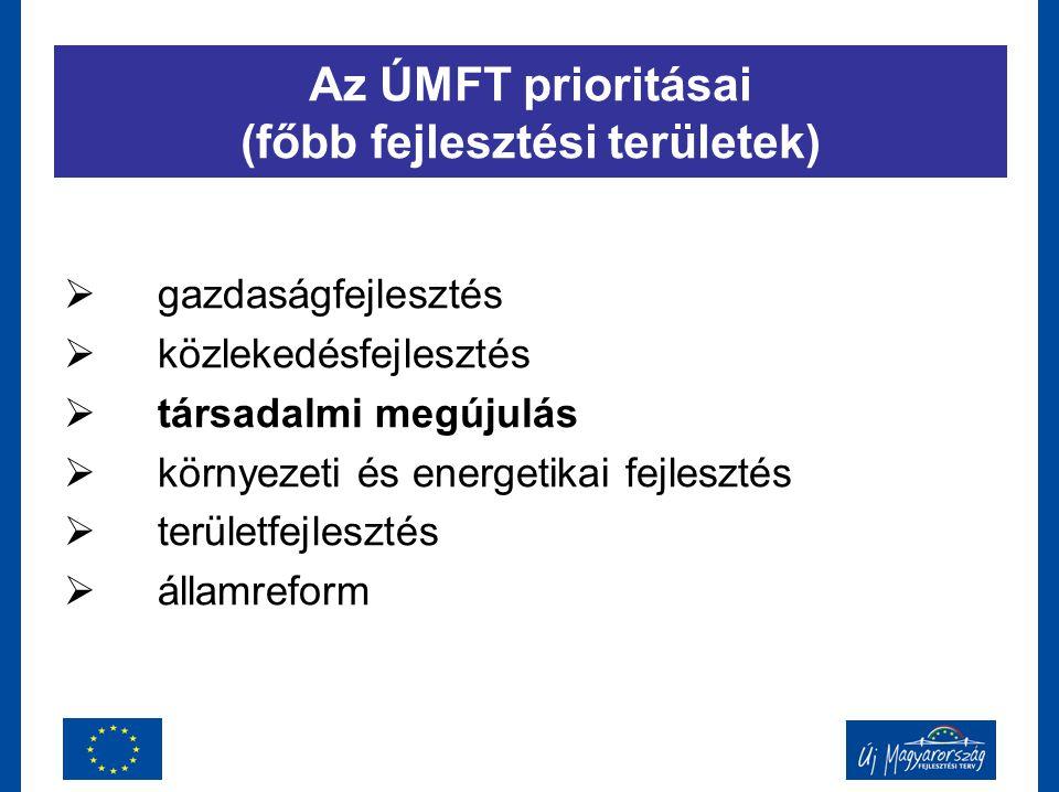Az ÚMFT prioritásai (főbb fejlesztési területek)  gazdaságfejlesztés  közlekedésfejlesztés  társadalmi megújulás  környezeti és energetikai fejles