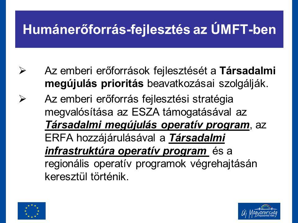 Társadalmi megújulás operatív program  A TÁMOP az ÚMFT átfogó céljainak eléréshez az emberi erőforrások fejlesztésével járul hozzá.