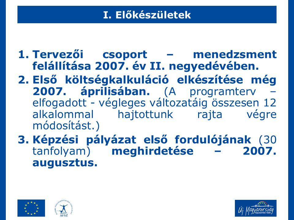  Miniszteri döntés a program indításról és a szükséges létszám felvételéről – 2008.