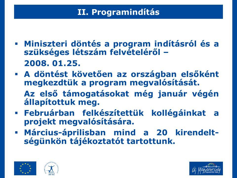  Miniszteri döntés a program indításról és a szükséges létszám felvételéről – 2008. 01.25.  A döntést követően az országban elsőként megkezdtük a pr
