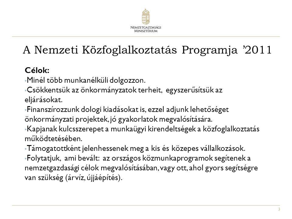 3 A Nemzeti Közfoglalkoztatás Programja '2011 Célok: Minél több munkanélküli dolgozzon.