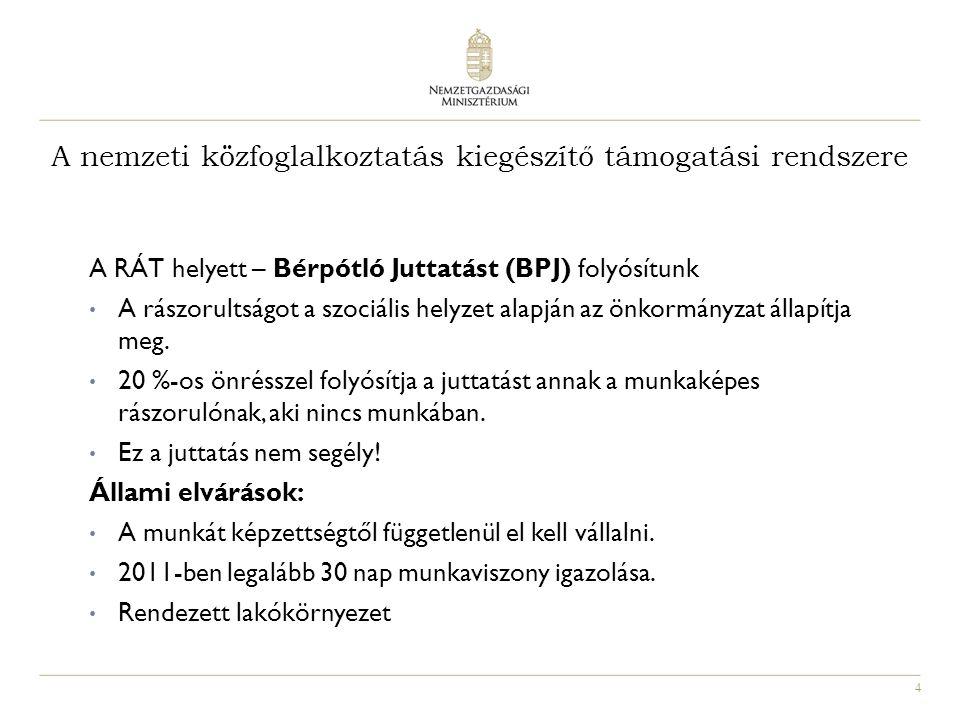 4 A nemzeti közfoglalkoztatás kiegészítő támogatási rendszere A RÁT helyett – Bérpótló Juttatást (BPJ) folyósítunk A rászorultságot a szociális helyzet alapján az önkormányzat állapítja meg.