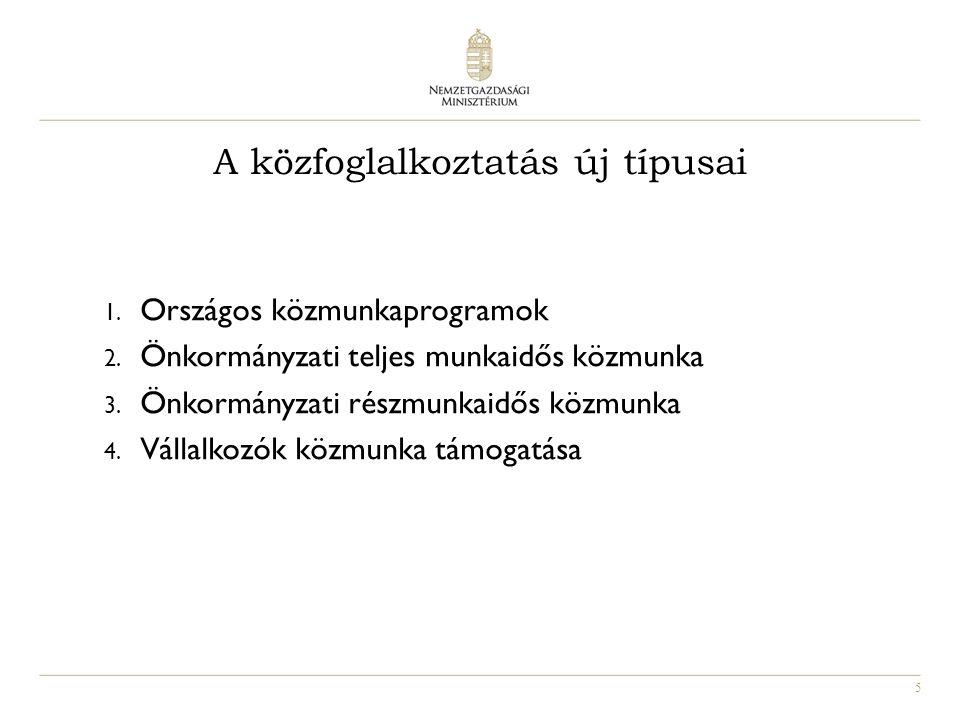 5 A közfoglalkoztatás új típusai 1. Országos közmunkaprogramok 2.
