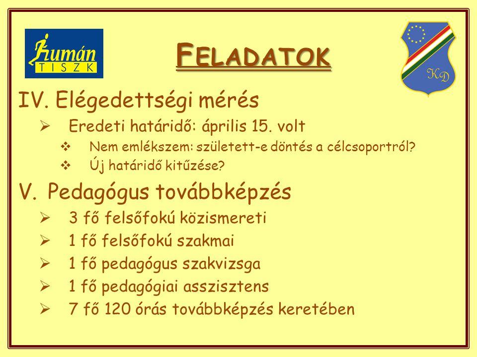 F ELADATOK VI.Pályaorientációs rendszer alkalmazása  Eredeti határidő: május 31.