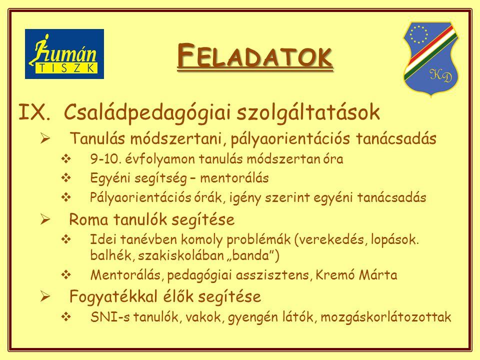 F ELADATOK IX.Mentorálás  Somogyi Jánosné mentor, segítők: ped.