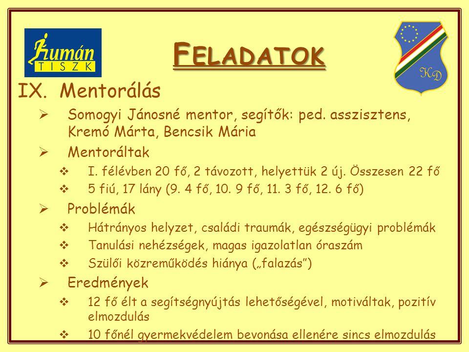 F ELADATOK IX. Mentorálás  Somogyi Jánosné mentor, segítők: ped.