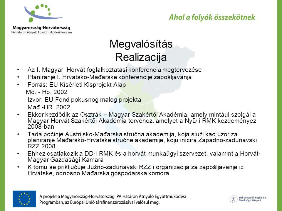 I.Horvát-Magyar Foglalkoztatáspolitikai Konferencia I.