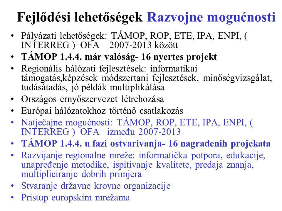 Fejlődési lehetőségek Razvojne mogućnosti Pályázati lehetőségek: TÁMOP, ROP, ETE, IPA, ENPI, ( INTERREG ) OFA 2007-2013 között TÁMOP 1.4.4.